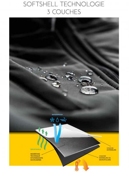 Schéma technique sur la technologie 3 couches dont est équipée la veste softshell bicolore PK768